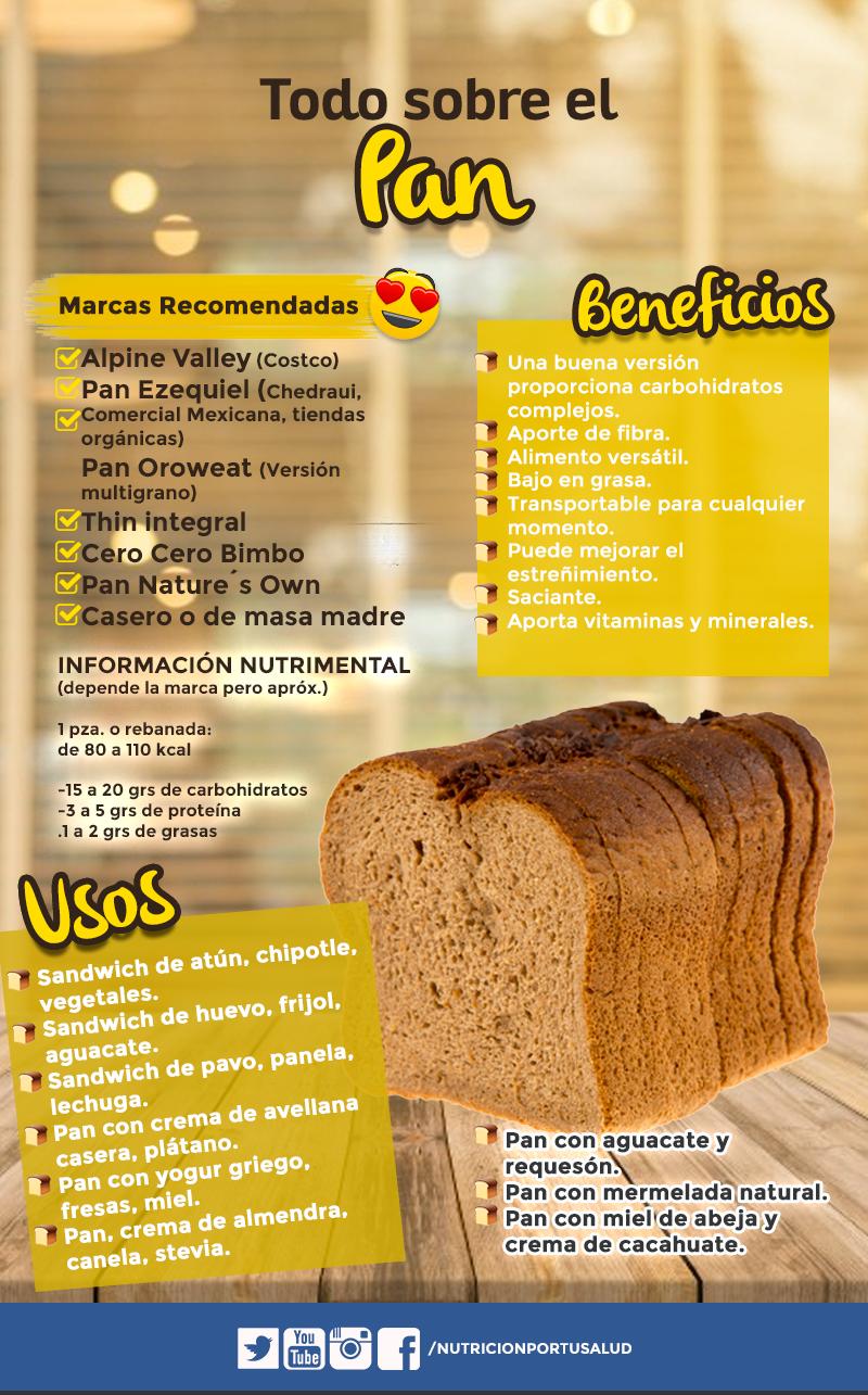 Pan de centeno y linaza propiedades