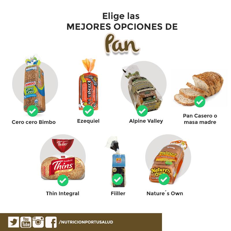 Mejor pan integral para dieta