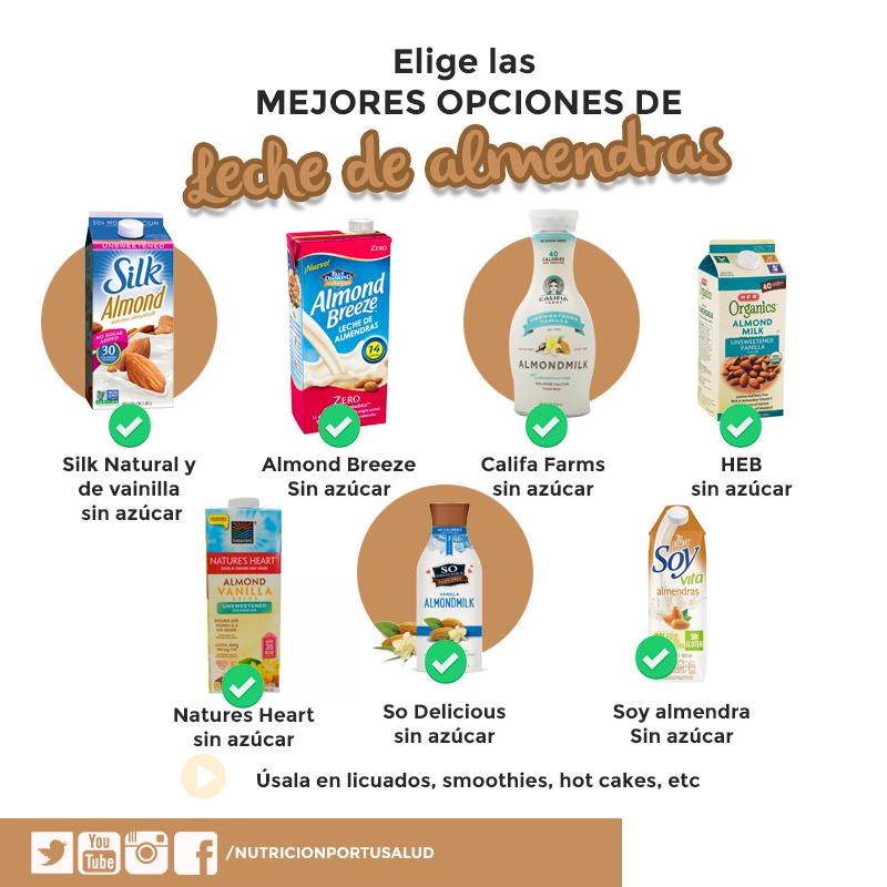dieta de la leche de almendras
